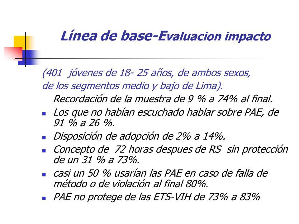 Línea de base-E valuacion impacto (401 jóvenes de 18- 25 años, de ambos sexos, de los segmentos medio y bajo de Lima).