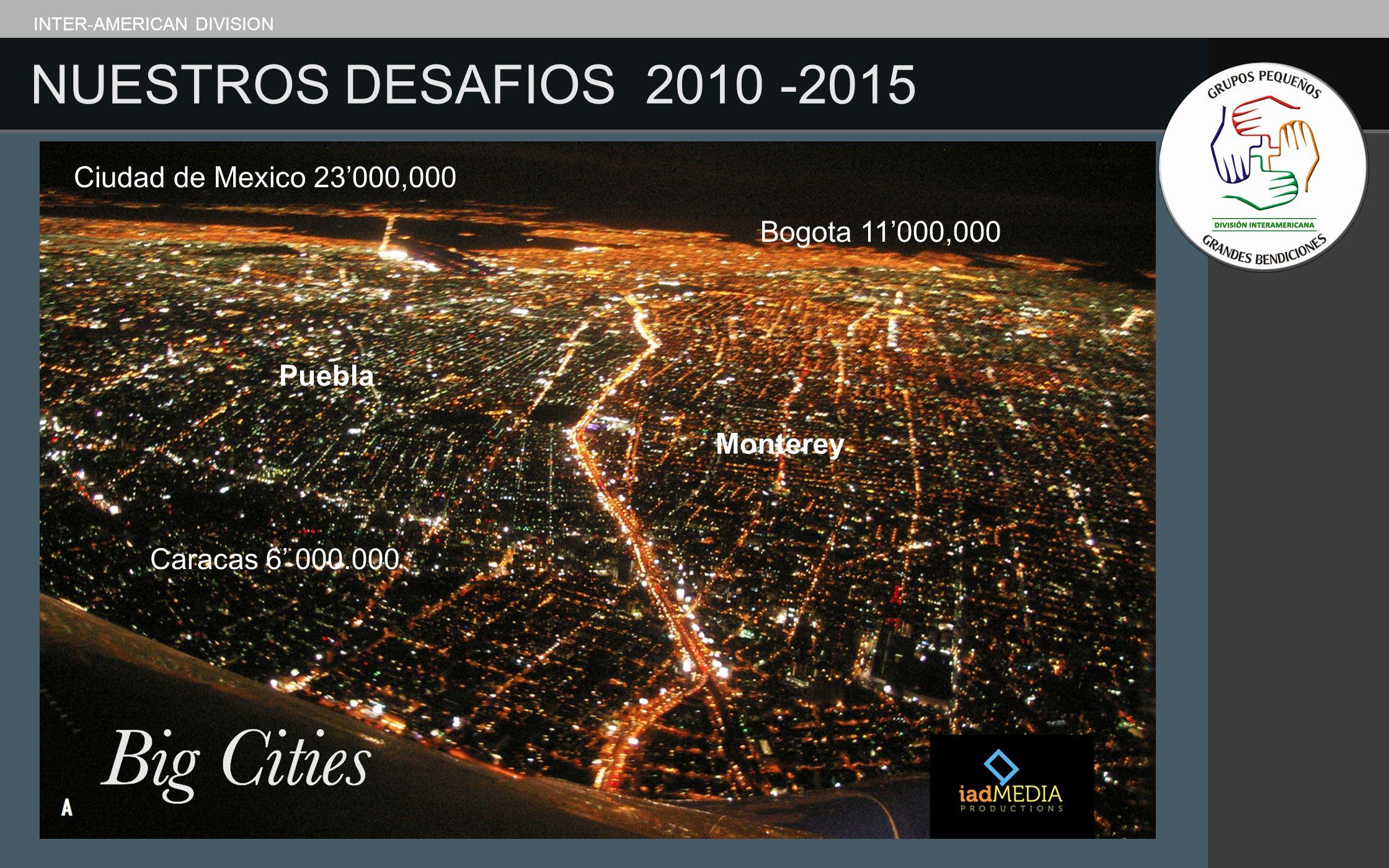 INTER-AMERICAN DIVISION NUESTROS DESAFIOS 2010 -2015 Ciudad de Mexico 23000,000 Bogota 11000,000 Caracas 6 000.000 Puebla Monterey
