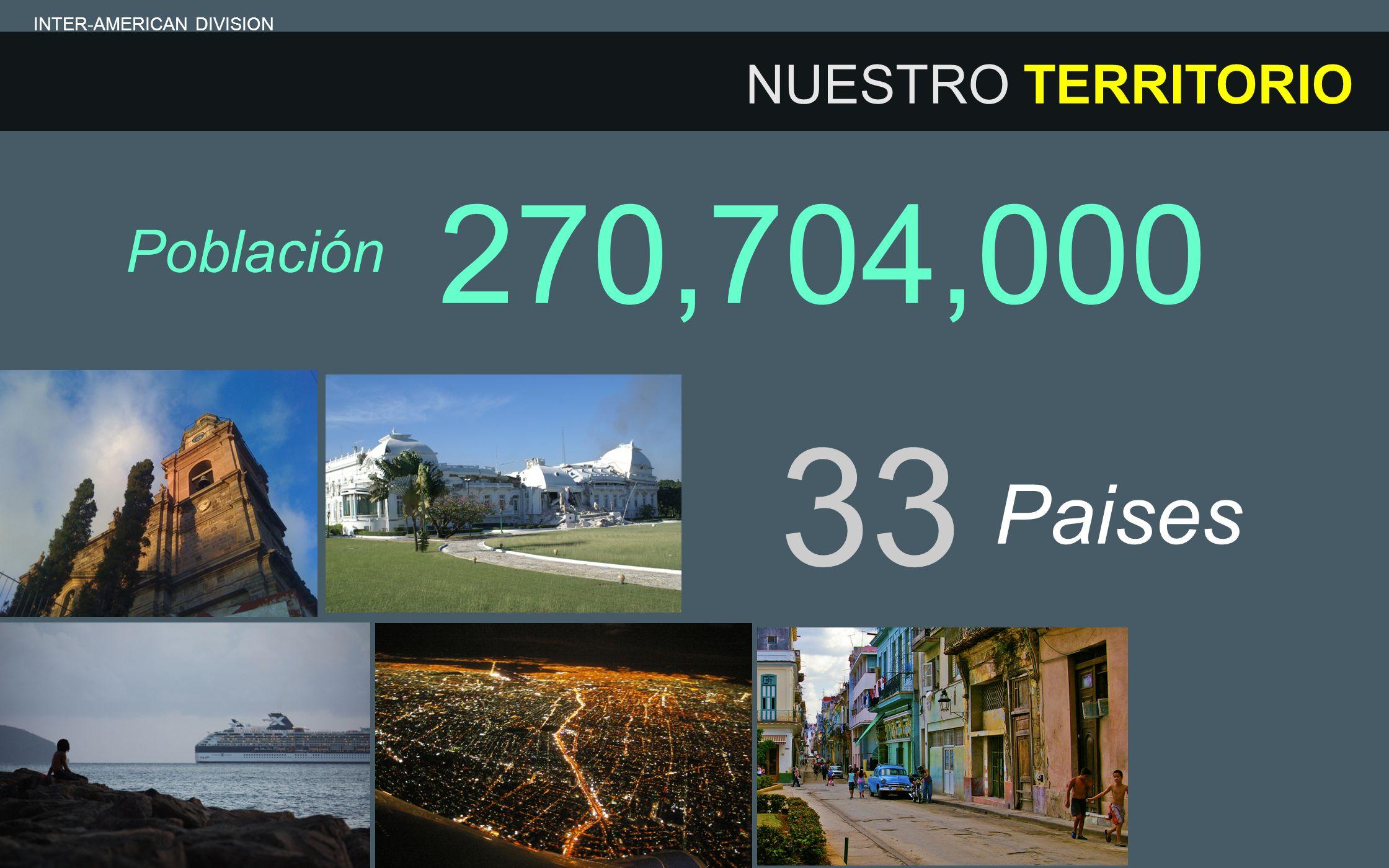 Paises 270,704,000 33 Población INTER-AMERICAN DIVISION