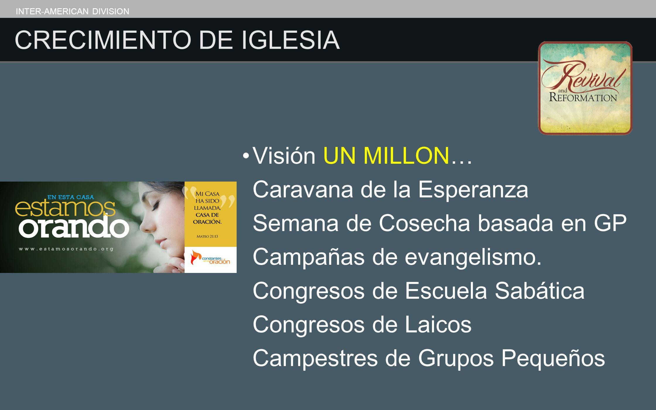 CRECIMIENTO DE IGLESIA INTER-AMERICAN DIVISION Visión UN MILLON… Caravana de la Esperanza Semana de Cosecha basada en GP Campañas de evangelismo. Cong