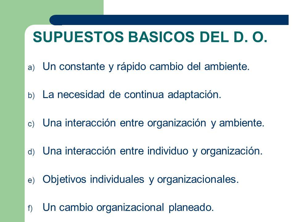 SUPUESTOS BASICOS DEL D. O. a) Un constante y rápido cambio del ambiente. b) La necesidad de continua adaptación. c) Una interacción entre organizació