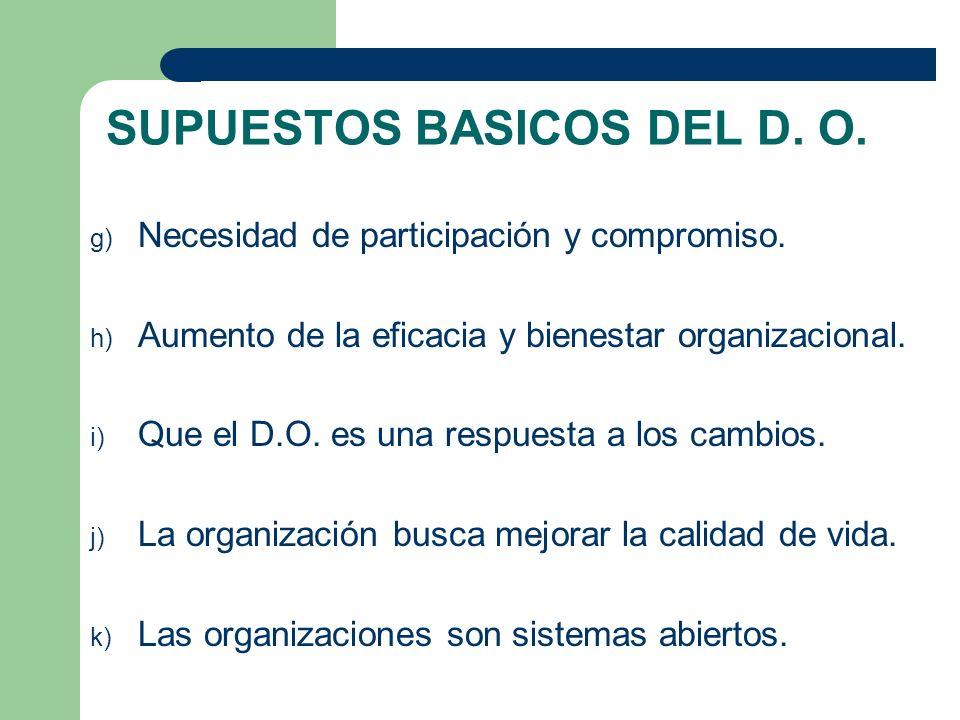 SUPUESTOS BASICOS DEL D. O. g) Necesidad de participación y compromiso. h) Aumento de la eficacia y bienestar organizacional. i) Que el D.O. es una re