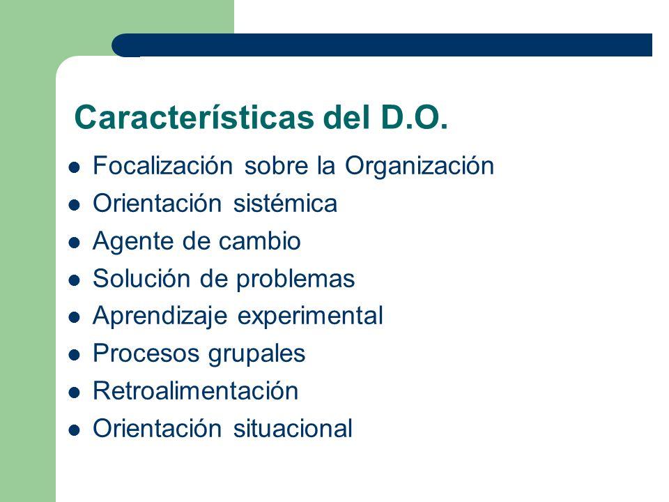 Características del D.O. Focalización sobre la Organización Orientación sistémica Agente de cambio Solución de problemas Aprendizaje experimental Proc