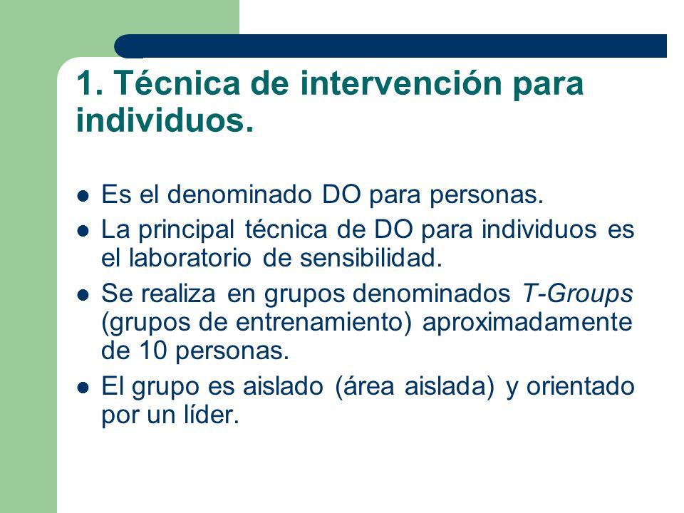 1. Técnica de intervención para individuos. Es el denominado DO para personas. La principal técnica de DO para individuos es el laboratorio de sensibi