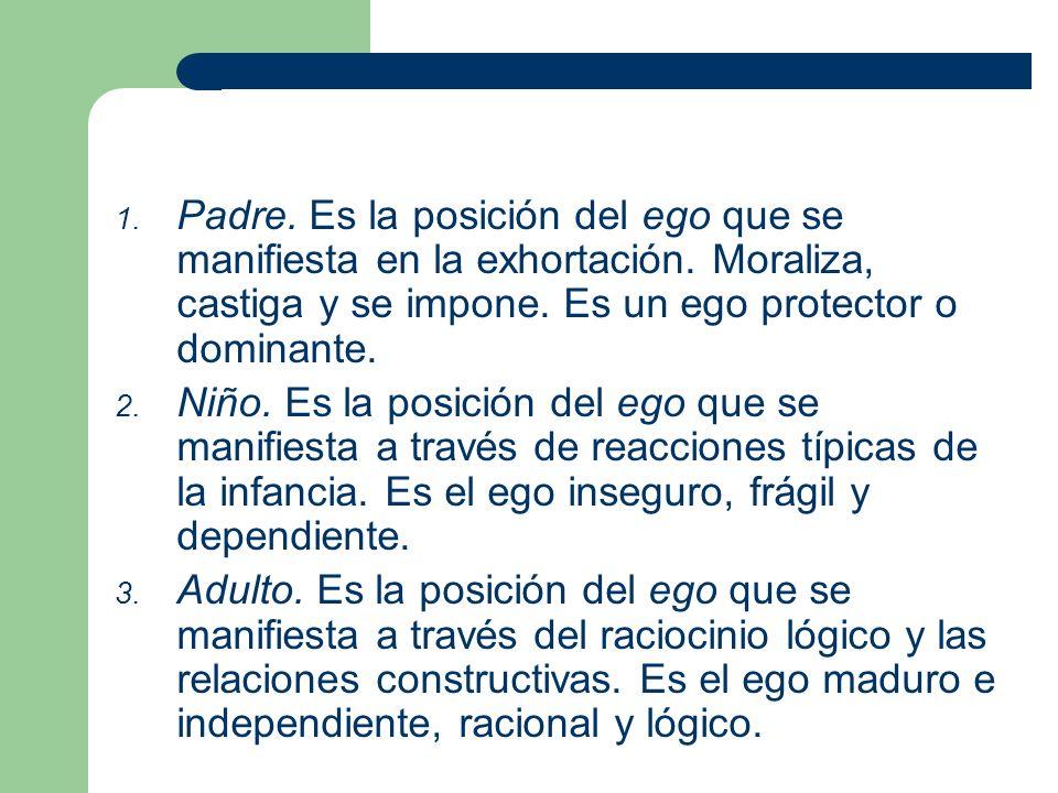 1. Padre. Es la posición del ego que se manifiesta en la exhortación. Moraliza, castiga y se impone. Es un ego protector o dominante. 2. Niño. Es la p