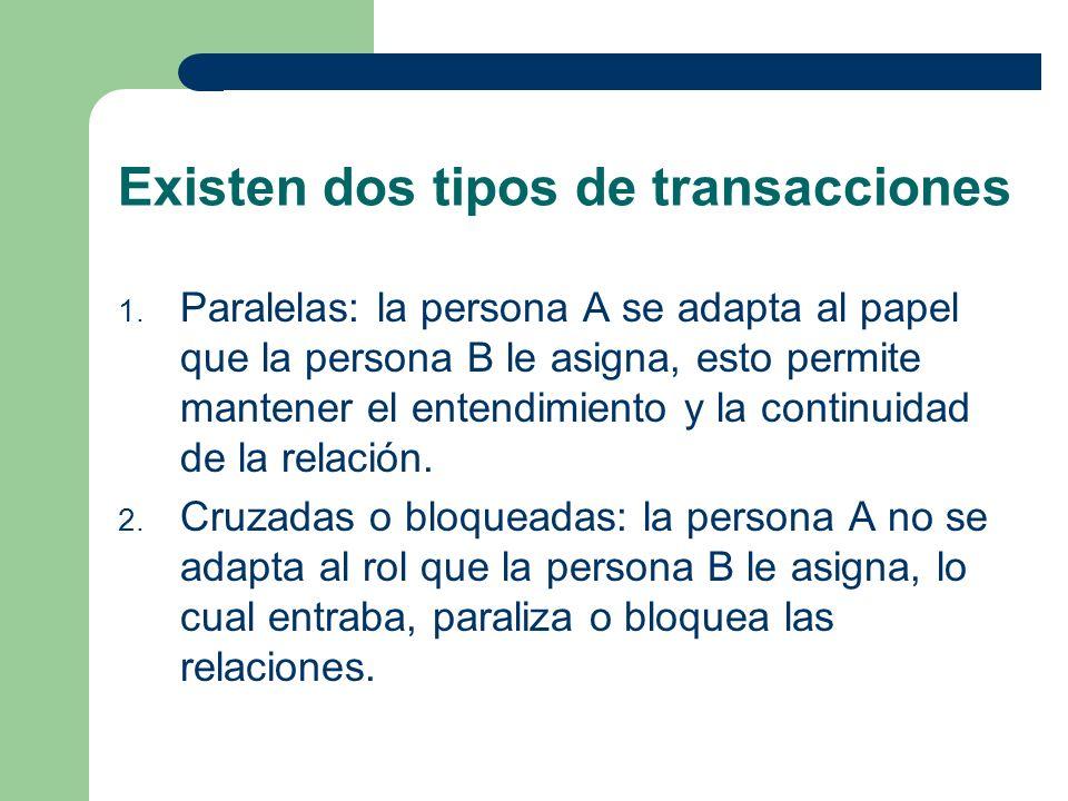 Existen dos tipos de transacciones 1. Paralelas: la persona A se adapta al papel que la persona B le asigna, esto permite mantener el entendimiento y