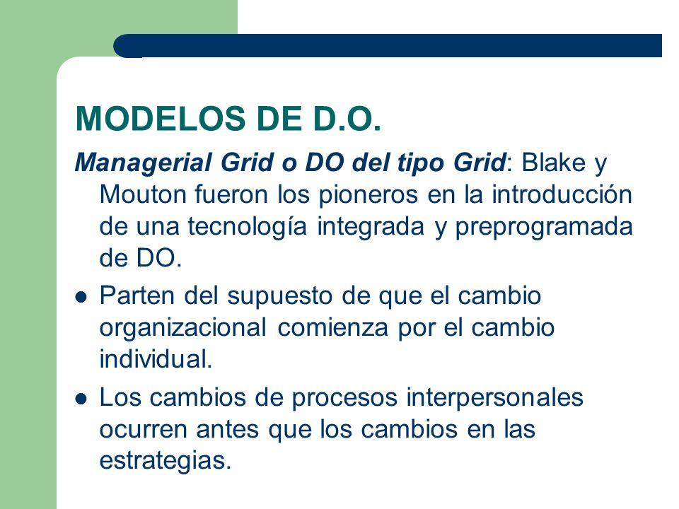 MODELOS DE D.O. Managerial Grid o DO del tipo Grid: Blake y Mouton fueron los pioneros en la introducción de una tecnología integrada y preprogramada