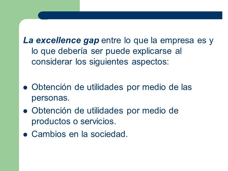 La excellence gap entre lo que la empresa es y lo que debería ser puede explicarse al considerar los siguientes aspectos: Obtención de utilidades por