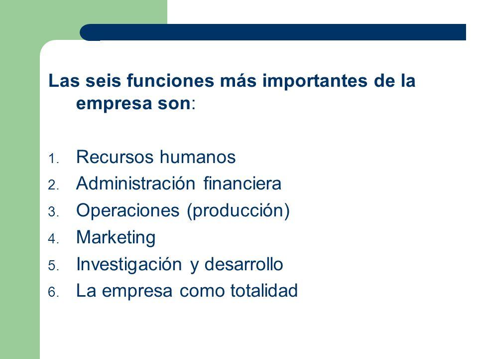 Las seis funciones más importantes de la empresa son: 1. Recursos humanos 2. Administración financiera 3. Operaciones (producción) 4. Marketing 5. Inv