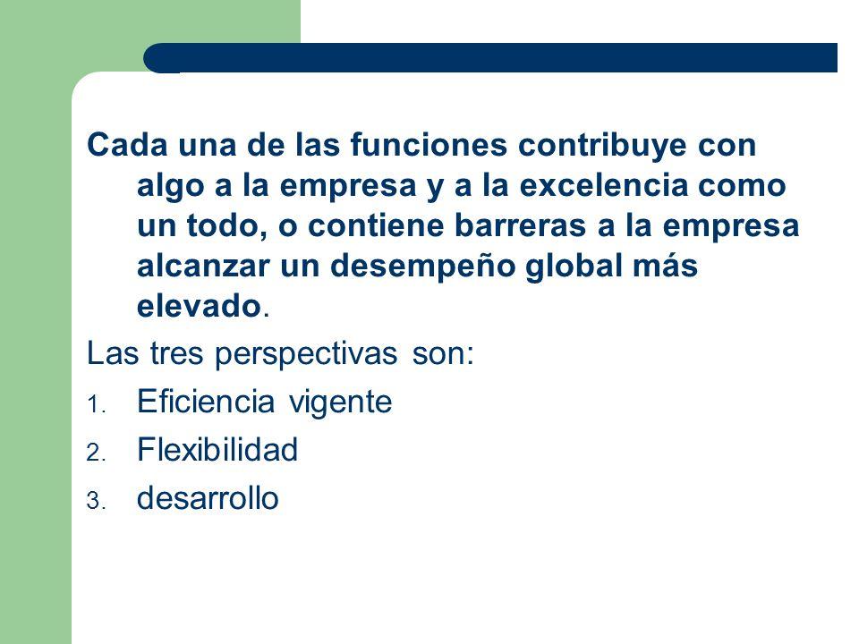Cada una de las funciones contribuye con algo a la empresa y a la excelencia como un todo, o contiene barreras a la empresa alcanzar un desempeño glob