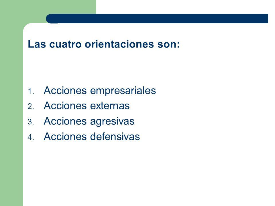 Las cuatro orientaciones son: 1. Acciones empresariales 2. Acciones externas 3. Acciones agresivas 4. Acciones defensivas