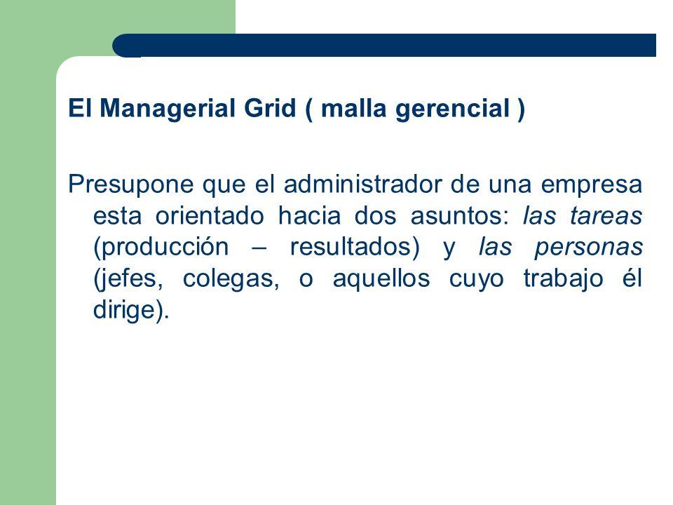 El Managerial Grid ( malla gerencial ) Presupone que el administrador de una empresa esta orientado hacia dos asuntos: las tareas (producción – result