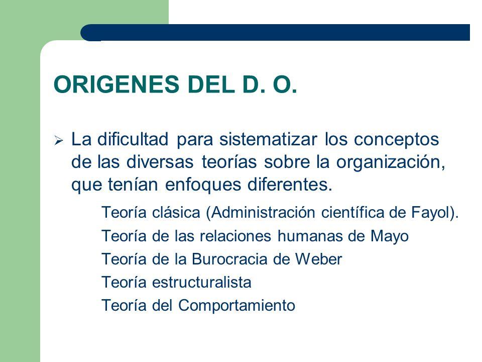 ORIGENES DEL D. O. La dificultad para sistematizar los conceptos de las diversas teorías sobre la organización, que tenían enfoques diferentes. Teoría