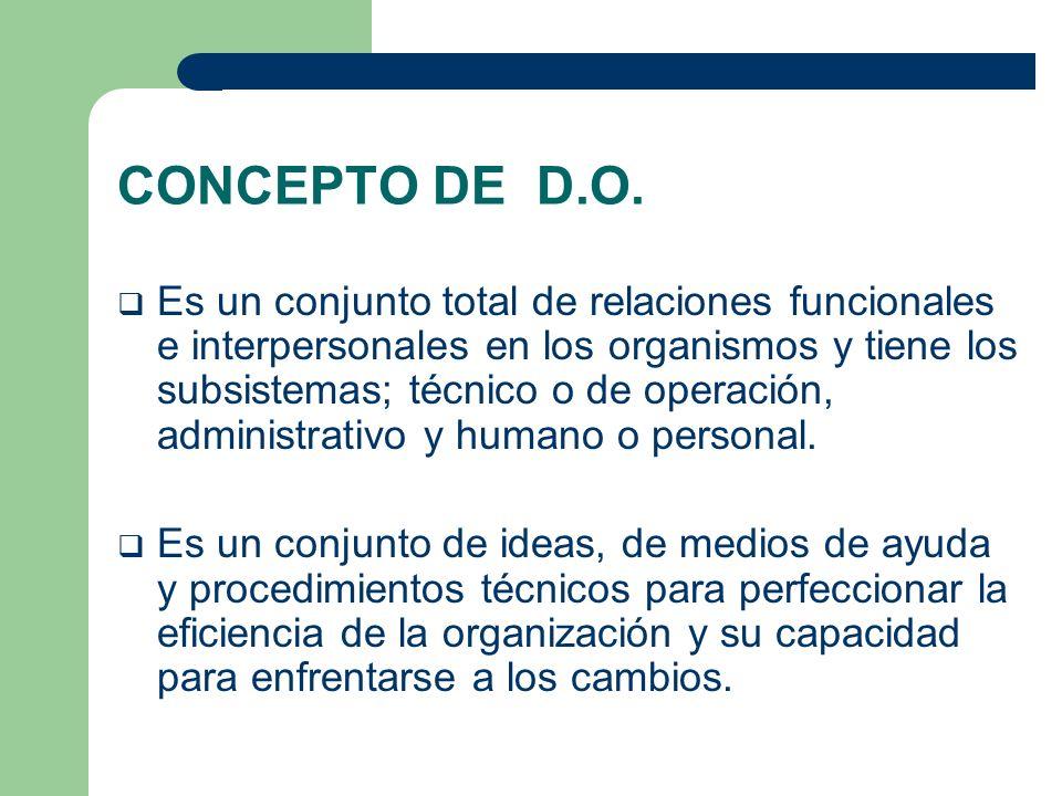CONCEPTO DE D.O. Es un conjunto total de relaciones funcionales e interpersonales en los organismos y tiene los subsistemas; técnico o de operación, a