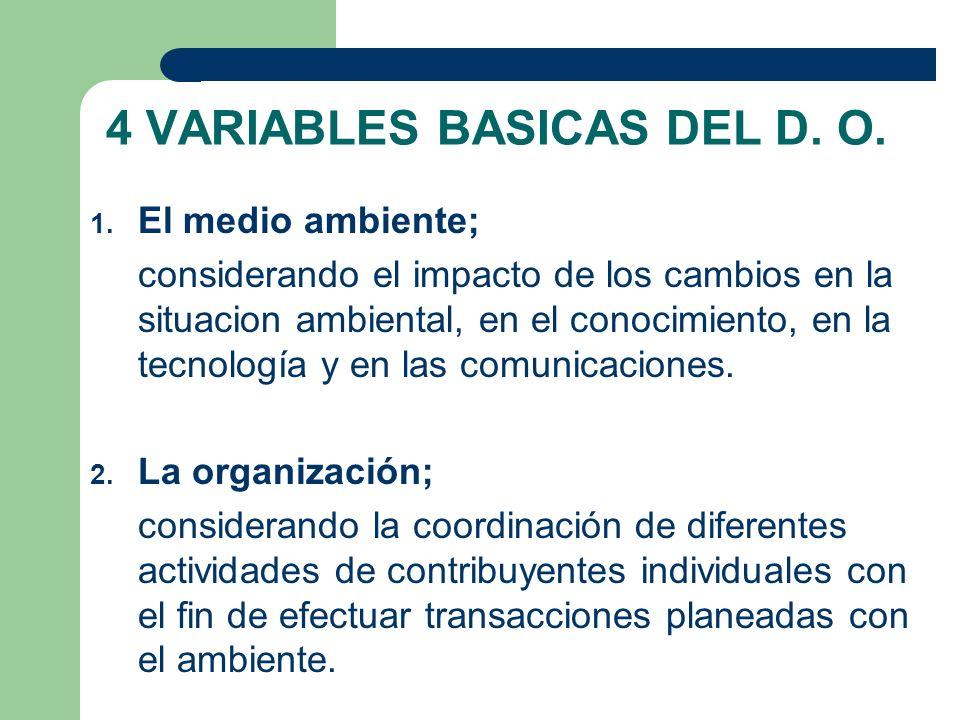 4 VARIABLES BASICAS DEL D. O. 1. El medio ambiente; considerando el impacto de los cambios en la situacion ambiental, en el conocimiento, en la tecnol