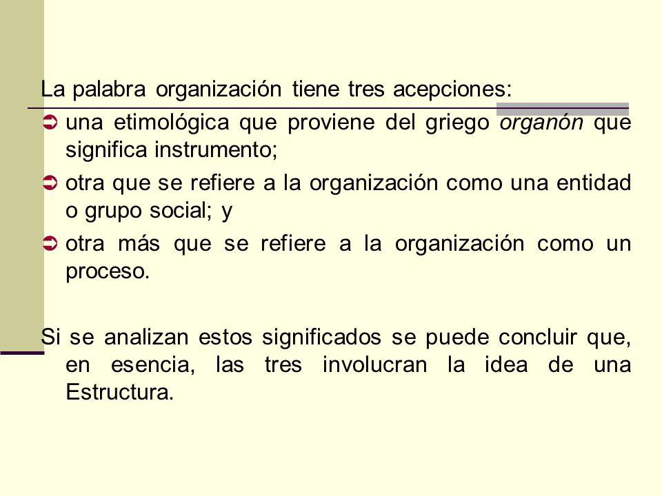 Cada organización es administrada a fin de planear el trabajo, dotar de personal a las operaciones, organizar las actividades, dirigir las acciones y controlar los resultados, midiendo la ejecución en comparación con los planes.