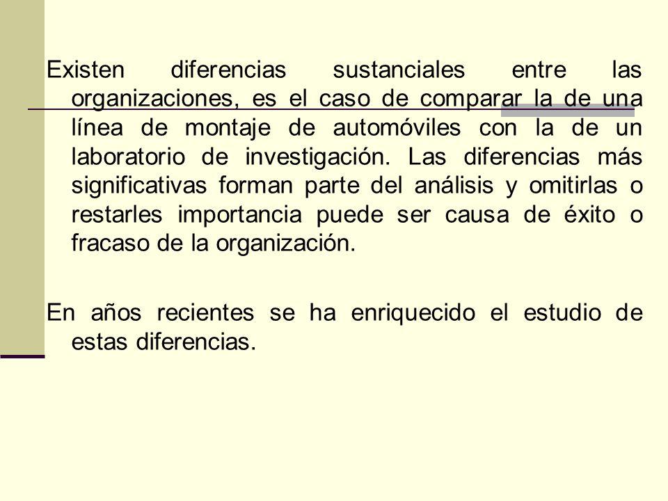 Por su objeto Estructurales Muestran sólo la estructura administrativa de la empresa.