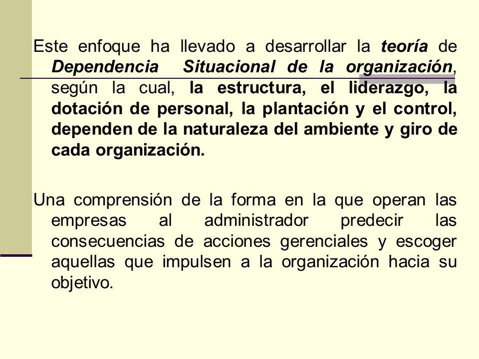 BIBLIOGRAFÍA Reyes Ponce, Agustín.Administración de empresas.