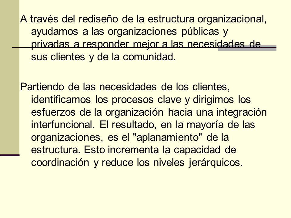 ORGANIGRAMA HORIZONTAL GERENTE GENERAL MERCADOTECNIA FINANZAS ABASTECIMIENTOS PERSONAL