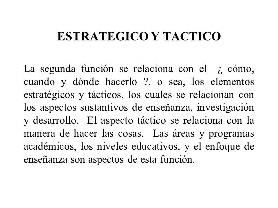 ESTRATEGICO Y TACTICO La segunda función se relaciona con el ¿ cómo, cuando y dónde hacerlo ?, o sea, los elementos estratégicos y tácticos, los cuale