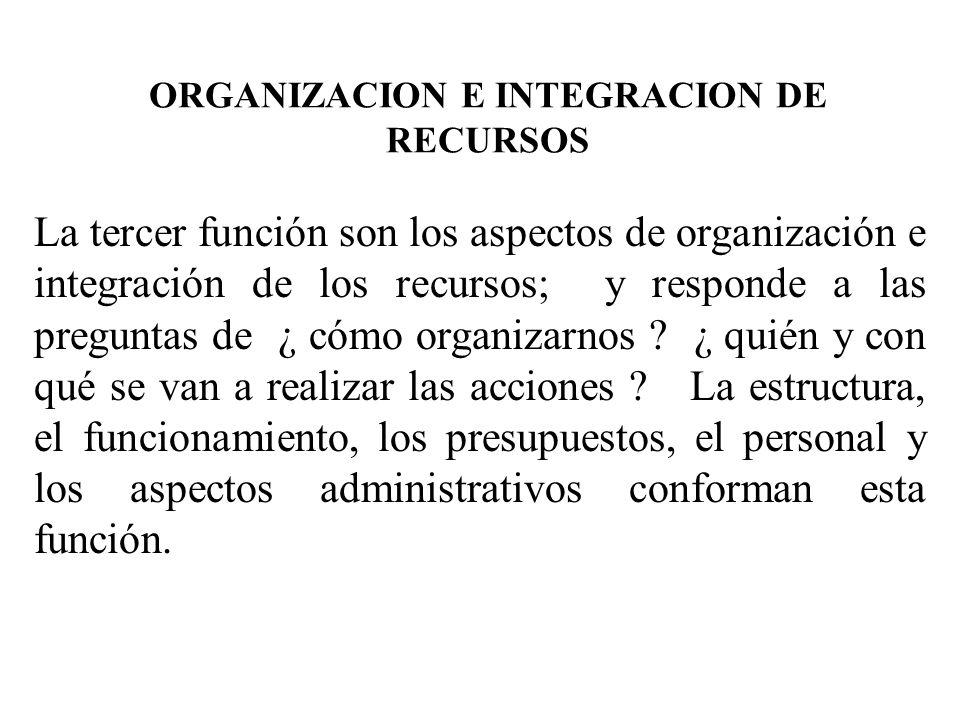 ORGANIZACION E INTEGRACION DE RECURSOS La tercer función son los aspectos de organización e integración de los recursos; y responde a las preguntas de