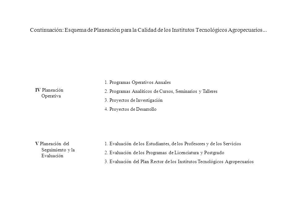OTROS RETOS DE LA INVESTIGACION EN ADMINISTRACION EDUCATIVA 1.