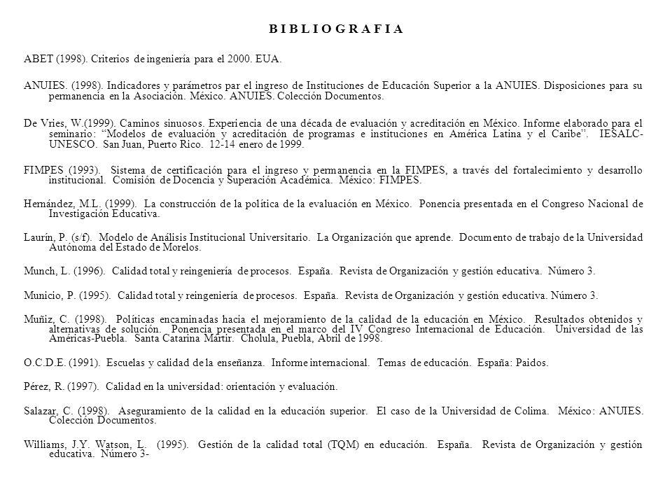 B I B L I O G R A F I A ABET (1998). Criterios de ingeniería para el 2000. EUA. ANUIES. (1998). Indicadores y parámetros par el ingreso de Institucion