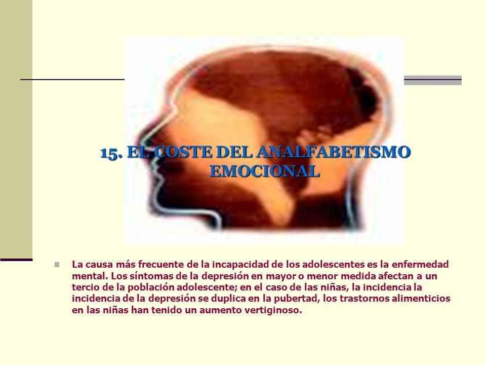 15. EL COSTE DEL ANALFABETISMO EMOCIONAL La causa más frecuente de la incapacidad de los adolescentes es la enfermedad mental. Los síntomas de la depr