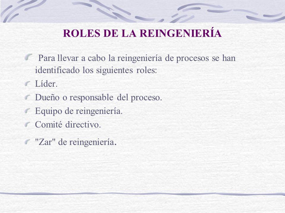ROLES DE LA REINGENIERÍA Para llevar a cabo la reingeniería de procesos se han identificado los siguientes roles: Líder. Dueño o responsable del proce