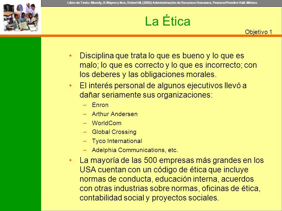 Libro de Texto: Mondy, R.Wayne y Noe, Robert M. (2005) Administración de Recursos Humanos. Pearson/Prentice Hall. México Objetivo La Ética Disciplina