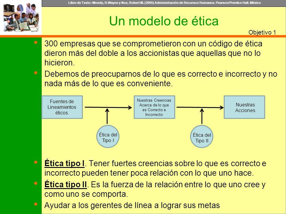 Libro de Texto: Mondy, R.Wayne y Noe, Robert M. (2005) Administración de Recursos Humanos. Pearson/Prentice Hall. México Objetivo Un modelo de ética 3