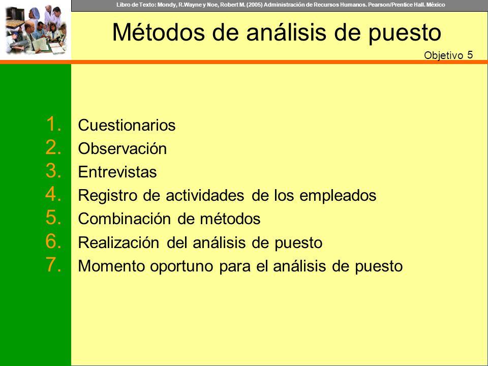 Libro de Texto: Mondy, R.Wayne y Noe, Robert M. (2005) Administración de Recursos Humanos. Pearson/Prentice Hall. México Métodos de análisis de puesto