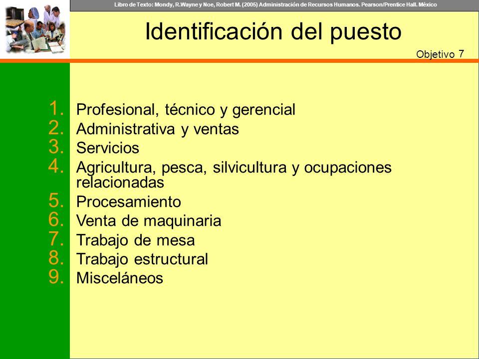 Libro de Texto: Mondy, R.Wayne y Noe, Robert M. (2005) Administración de Recursos Humanos. Pearson/Prentice Hall. México Identificación del puesto 1.