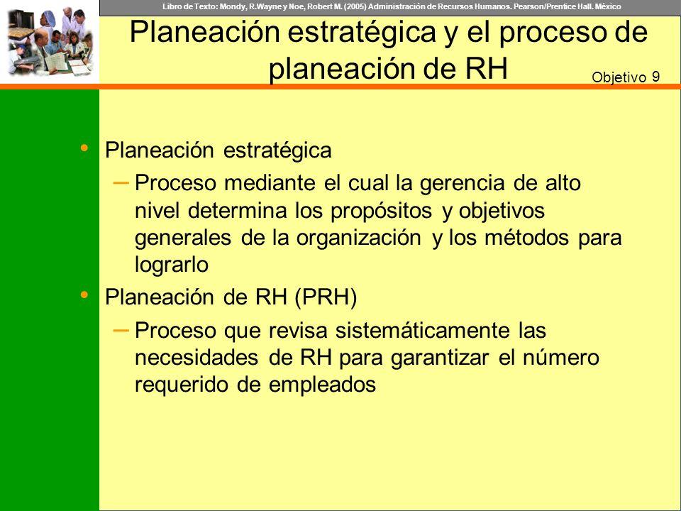 Libro de Texto: Mondy, R.Wayne y Noe, Robert M. (2005) Administración de Recursos Humanos. Pearson/Prentice Hall. México Planeación estratégica y el p