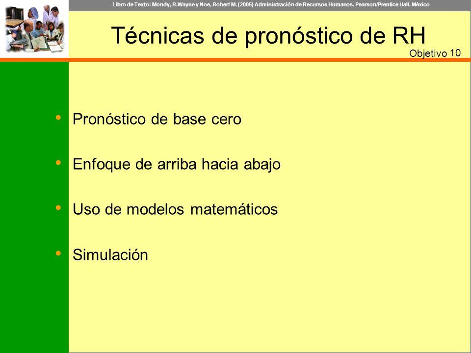 Libro de Texto: Mondy, R.Wayne y Noe, Robert M. (2005) Administración de Recursos Humanos. Pearson/Prentice Hall. México Técnicas de pronóstico de RH