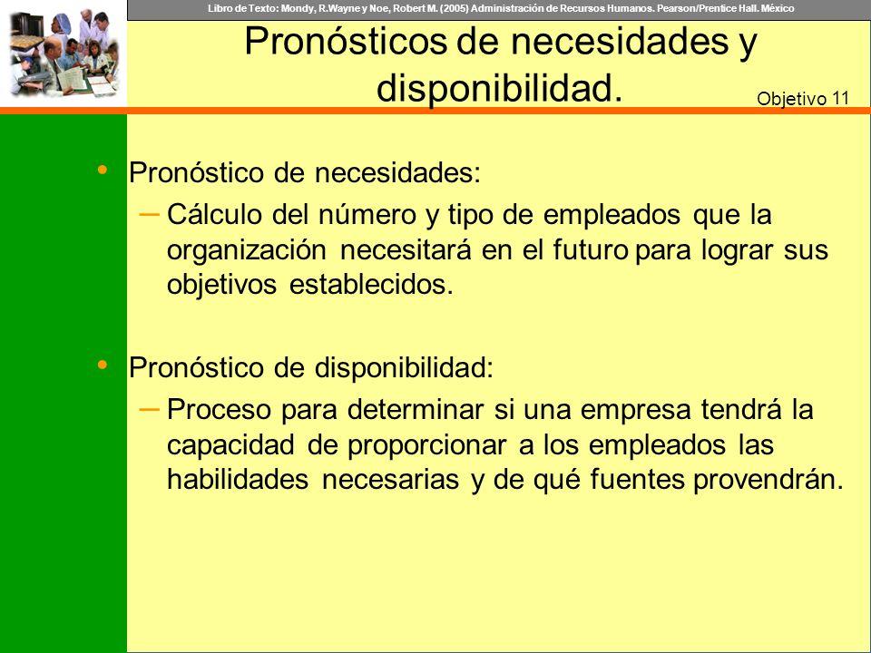 Libro de Texto: Mondy, R.Wayne y Noe, Robert M. (2005) Administración de Recursos Humanos. Pearson/Prentice Hall. México Pronósticos de necesidades y