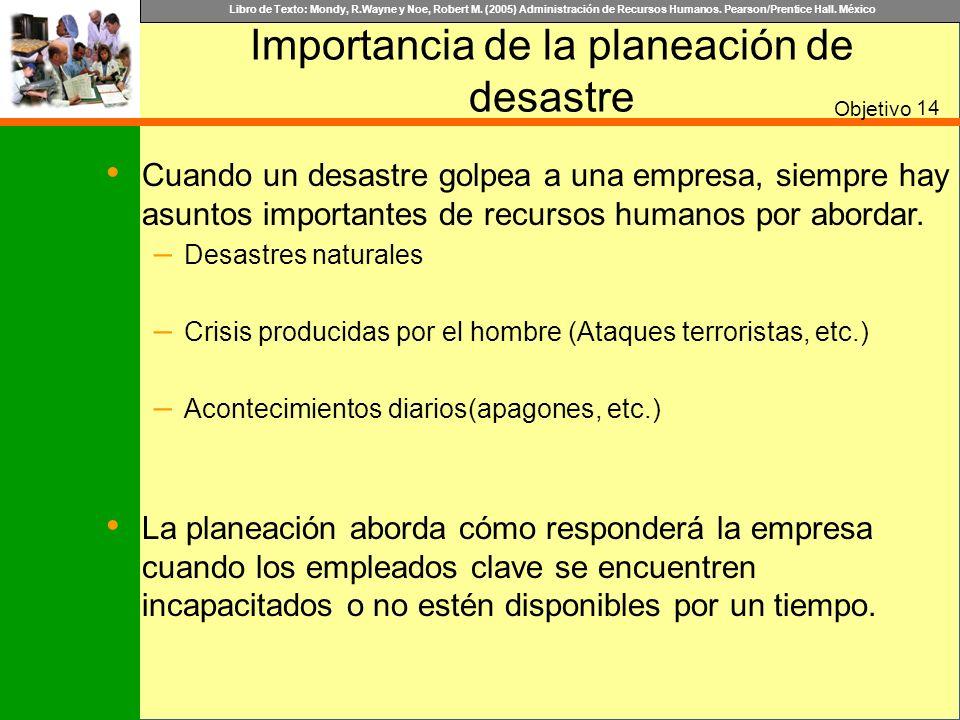 Libro de Texto: Mondy, R.Wayne y Noe, Robert M. (2005) Administración de Recursos Humanos. Pearson/Prentice Hall. México Importancia de la planeación
