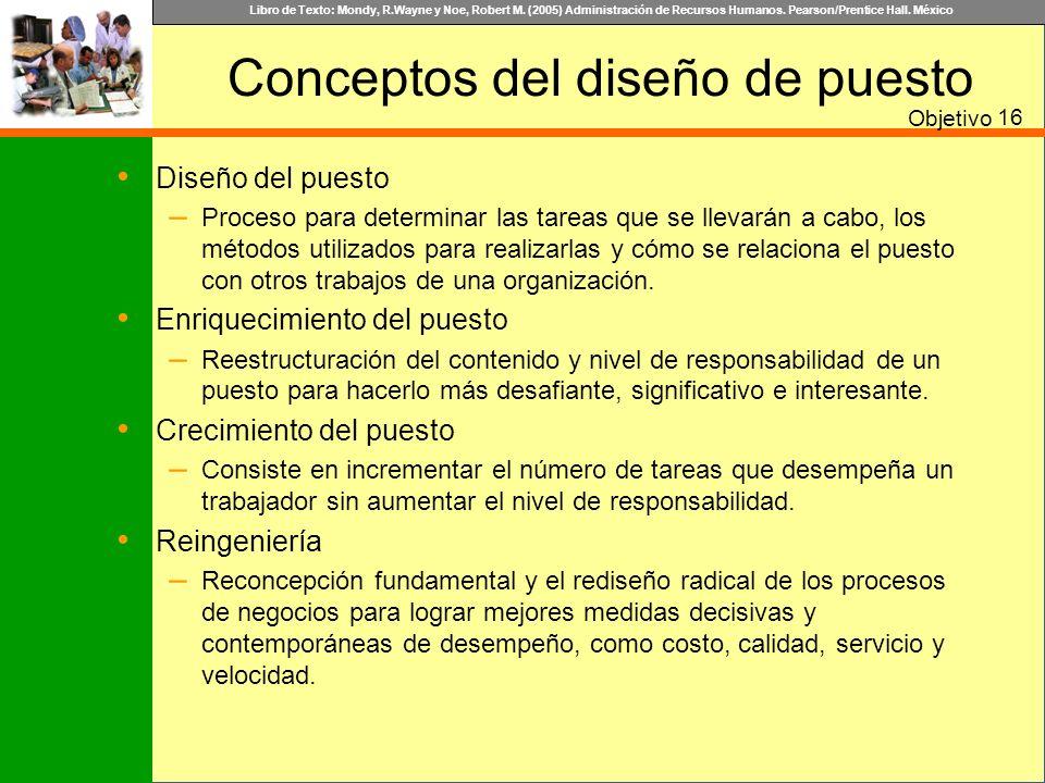 Libro de Texto: Mondy, R.Wayne y Noe, Robert M. (2005) Administración de Recursos Humanos. Pearson/Prentice Hall. México Conceptos del diseño de puest