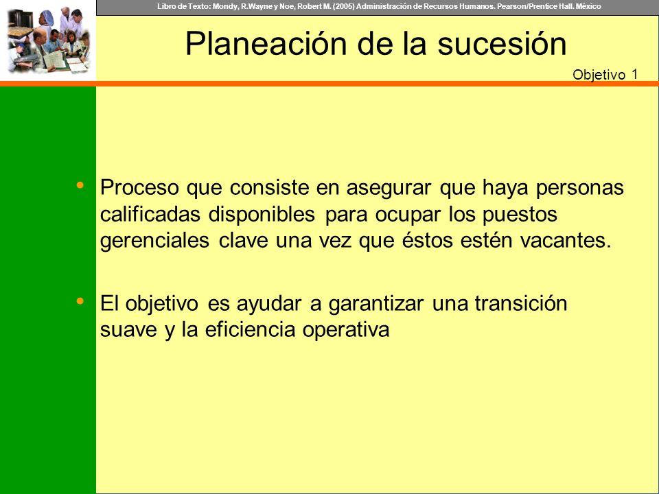 Libro de Texto: Mondy, R.Wayne y Noe, Robert M. (2005) Administración de Recursos Humanos. Pearson/Prentice Hall. México Planeación de la sucesión Pro