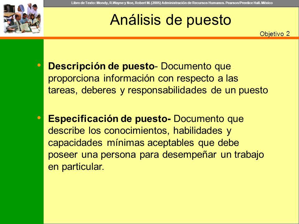 Libro de Texto: Mondy, R.Wayne y Noe, Robert M. (2005) Administración de Recursos Humanos. Pearson/Prentice Hall. México Análisis de puesto Descripció