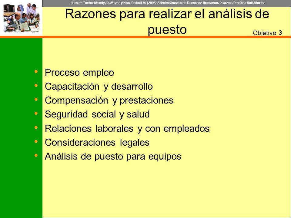 Libro de Texto: Mondy, R.Wayne y Noe, Robert M. (2005) Administración de Recursos Humanos. Pearson/Prentice Hall. México Razones para realizar el anál