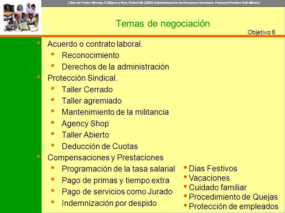 Libro de Texto: Mondy, R.Wayne y Noe, Robert M. (2005) Administración de Recursos Humanos. Pearson/Prentice Hall. México Objetivo Temas de negociación