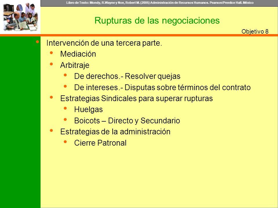 Libro de Texto: Mondy, R.Wayne y Noe, Robert M. (2005) Administración de Recursos Humanos. Pearson/Prentice Hall. México Objetivo Rupturas de las nego