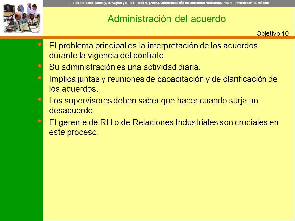 Libro de Texto: Mondy, R.Wayne y Noe, Robert M. (2005) Administración de Recursos Humanos. Pearson/Prentice Hall. México Objetivo 10 Administración de