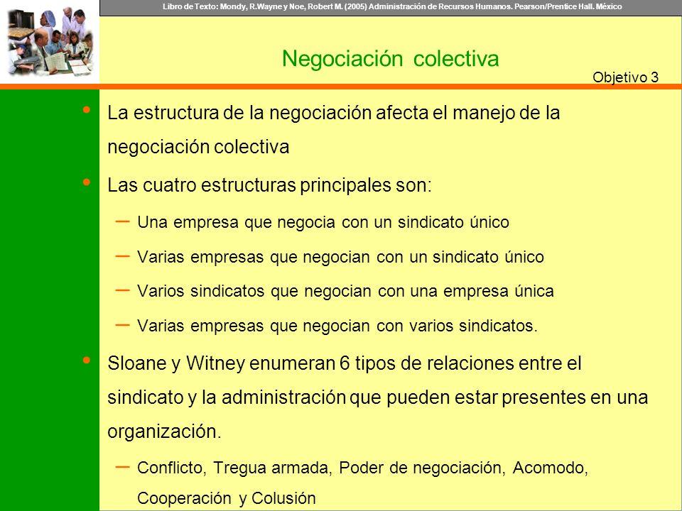 Libro de Texto: Mondy, R.Wayne y Noe, Robert M. (2005) Administración de Recursos Humanos. Pearson/Prentice Hall. México Objetivo La estructura de la