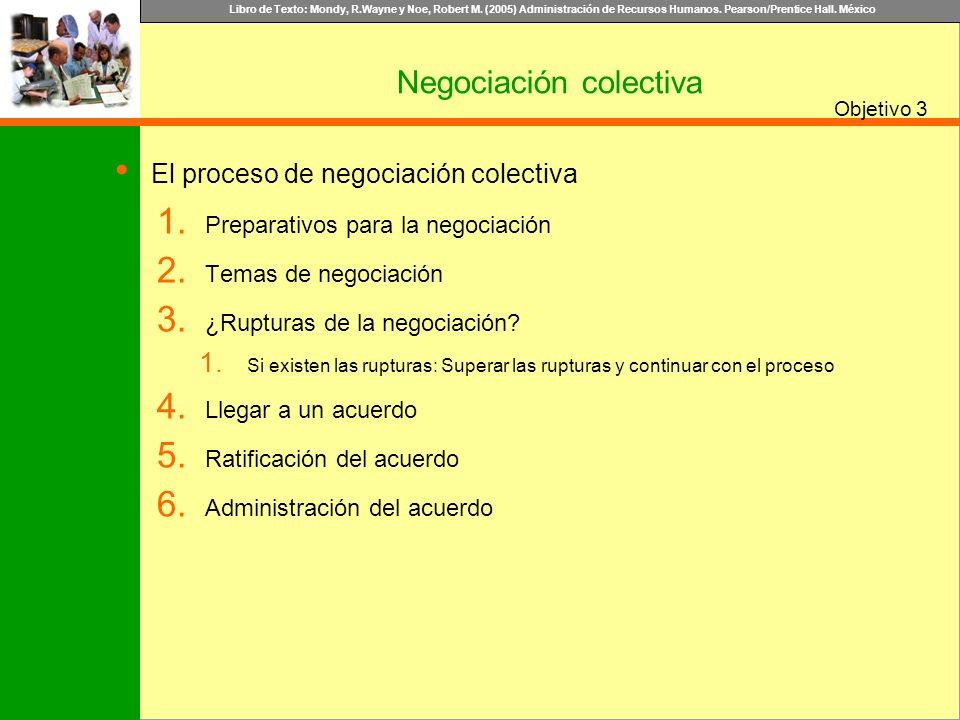 Libro de Texto: Mondy, R.Wayne y Noe, Robert M. (2005) Administración de Recursos Humanos. Pearson/Prentice Hall. México Objetivo El proceso de negoci