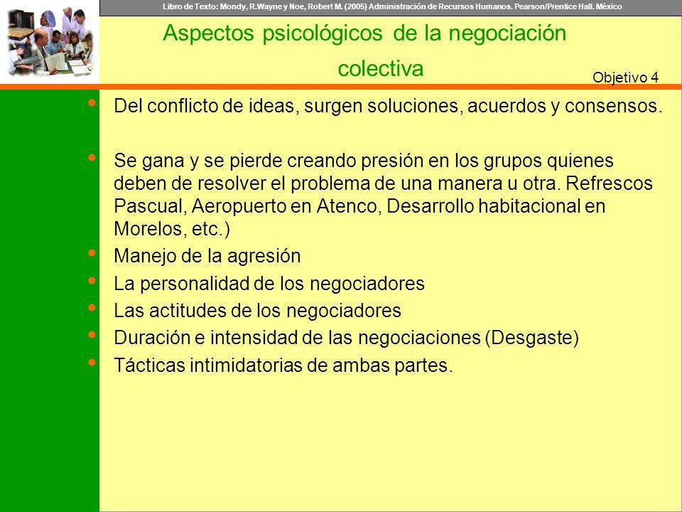 Libro de Texto: Mondy, R.Wayne y Noe, Robert M. (2005) Administración de Recursos Humanos. Pearson/Prentice Hall. México Objetivo Del conflicto de ide