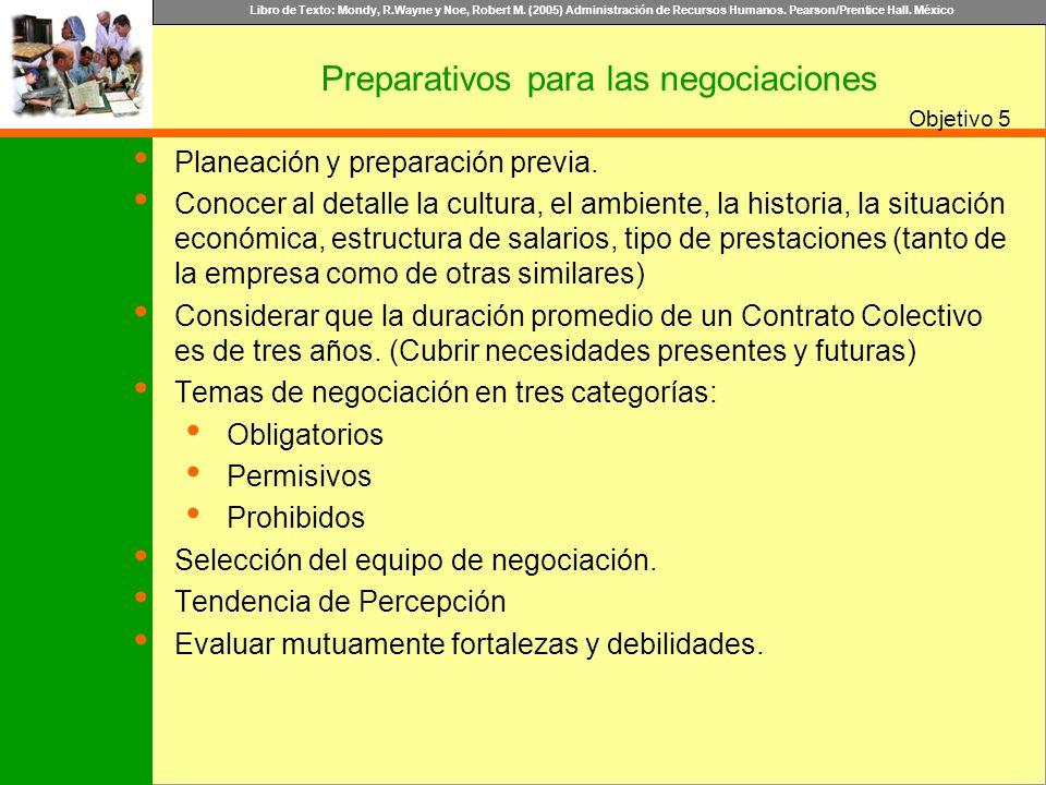 Libro de Texto: Mondy, R.Wayne y Noe, Robert M. (2005) Administración de Recursos Humanos. Pearson/Prentice Hall. México Objetivo Preparativos para la