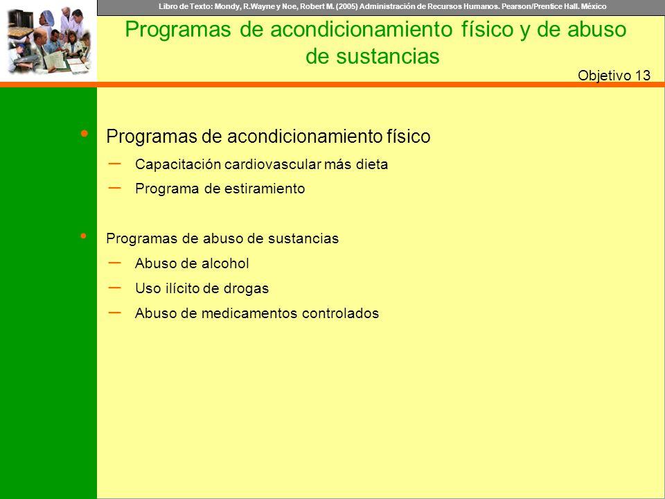 Libro de Texto: Mondy, R.Wayne y Noe, Robert M. (2005) Administración de Recursos Humanos. Pearson/Prentice Hall. México Objetivo Programas de acondic