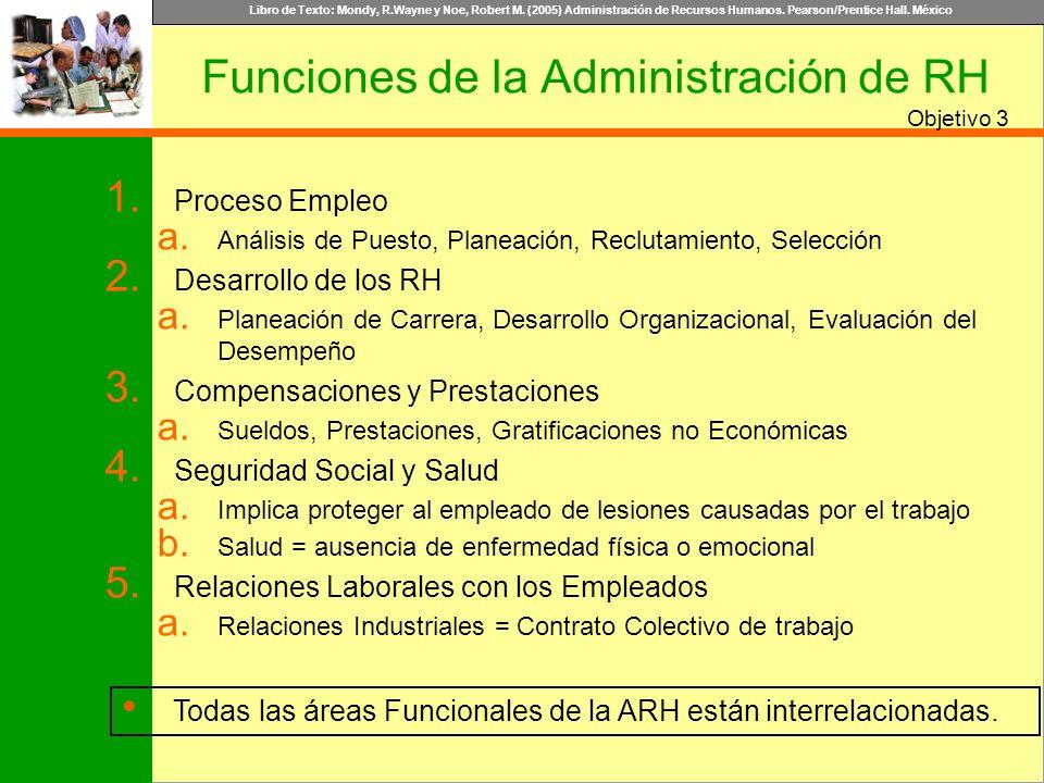 Libro de Texto: Mondy, R.Wayne y Noe, Robert M. (2005) Administración de Recursos Humanos. Pearson/Prentice Hall. México Objetivo 1. Proceso Empleo a.